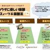 薬膳スィーツと薬膳ティーの会 Vol.2の画像