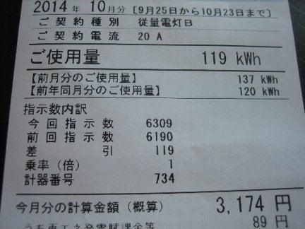 使用 量 電気 一人暮らし あなたは高すぎ!?一人暮らしの電気代平均と超簡単な節約法