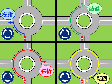 と 環状 は 交差点