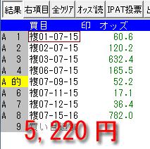 11/2京都12R②