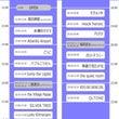 ◇『2014-201…