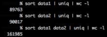 データのカーディナリティ