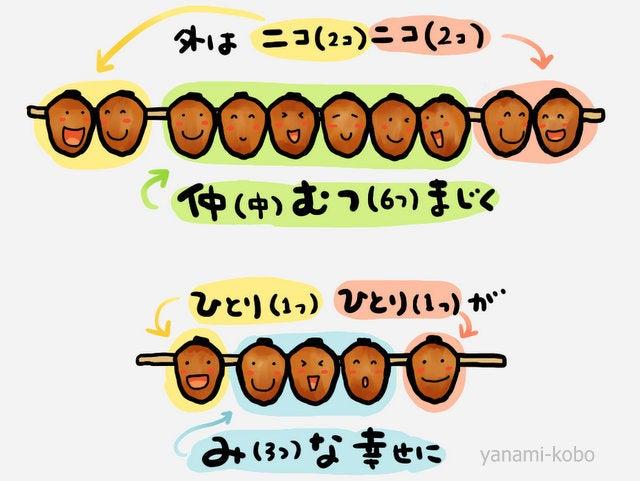 縁起物】串柿の数の意味 | 矢浪...
