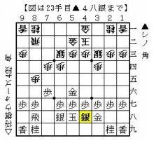 きmきm3