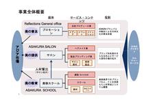 ASAKURA紹介2015E