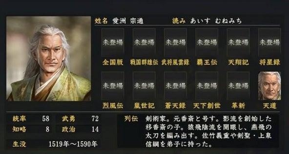 愛洲宗通 (あいす むねみち) |...