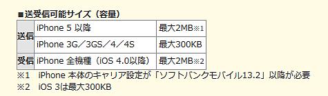iPhoneとPDF_15
