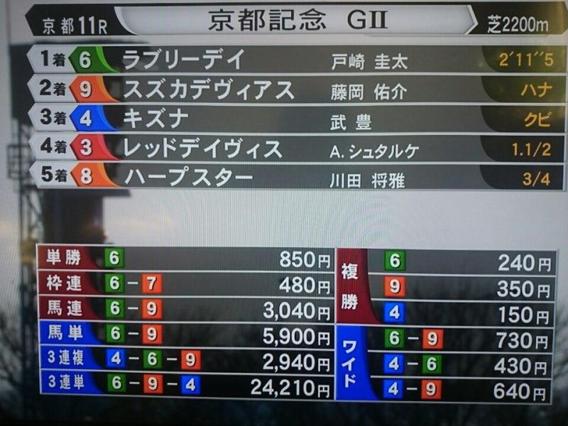 払い戻し 結果 京都 競馬 京都金杯(G3) 結果・払戻