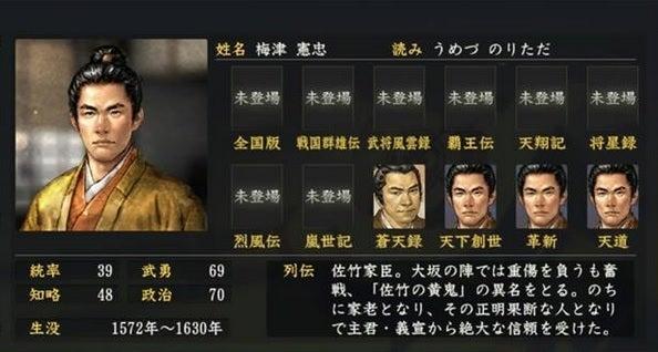 梅津憲忠 (うめづ のりただ) |...