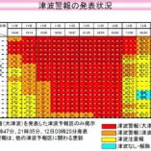 東日本大震災からもう…