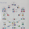 レベル3 3日目 生命の木の画像