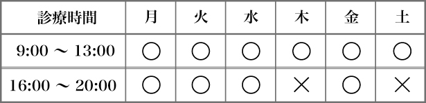 新大阪 三国 鍼灸 整骨 交通事故 スポーツ障害