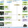 プラスチックの循環は可能なのか?_(株)グリーンループを見学しての画像