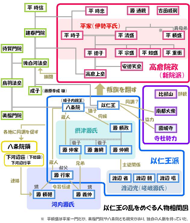 平家による延暦寺懐柔 【治承・...