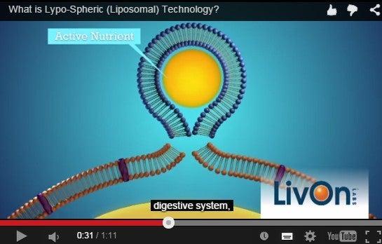 リポソームのリン脂質膜