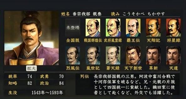 「香宗我部親泰」の画像検索結果