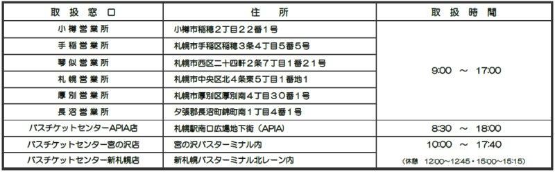 札樽間高速バス共通カード