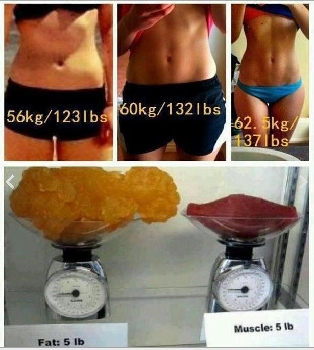 センチ 標準 体重 161