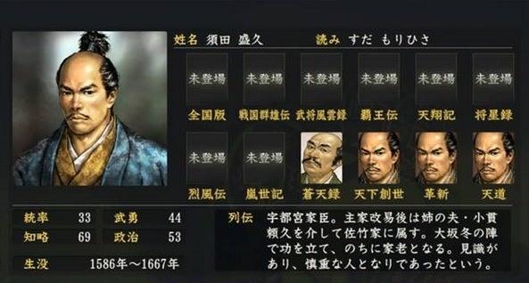 須田盛久 (すだ もりひさ) | ...