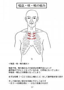 痛み 喉 の