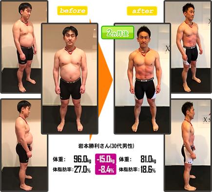 20 体 脂肪 パーセント 率