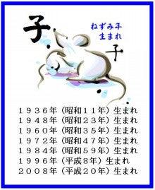 歳 生まれ 昭和 何 年 59