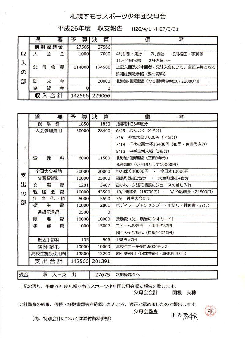 札幌すもうスポーツ少年団2014年度会計報告コメント
