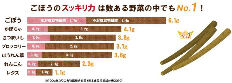 ごぼう茶6.JPG