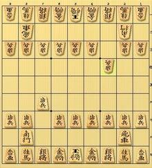 第28期竜王戦ランキング戦1組/5...