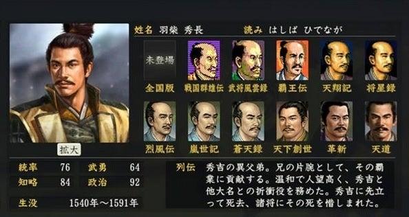 「羽柴秀長」の画像検索結果