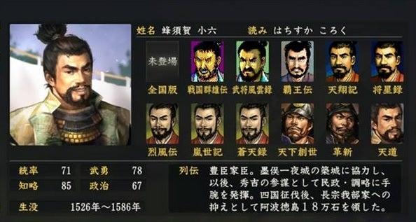 「蜂須賀小六」の画像検索結果