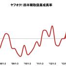 会員数日本最大!初めての方でもできる国内販売はヤフオクがおすすめ!の記事より