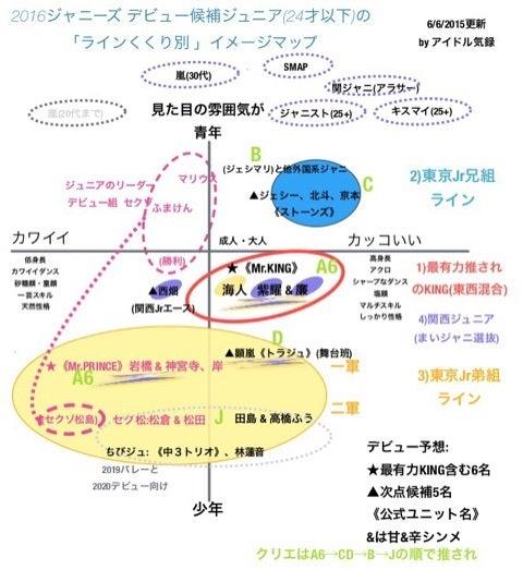 キンプリ 金銭感覚