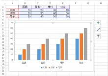 グラフ 基準 線 エクセル