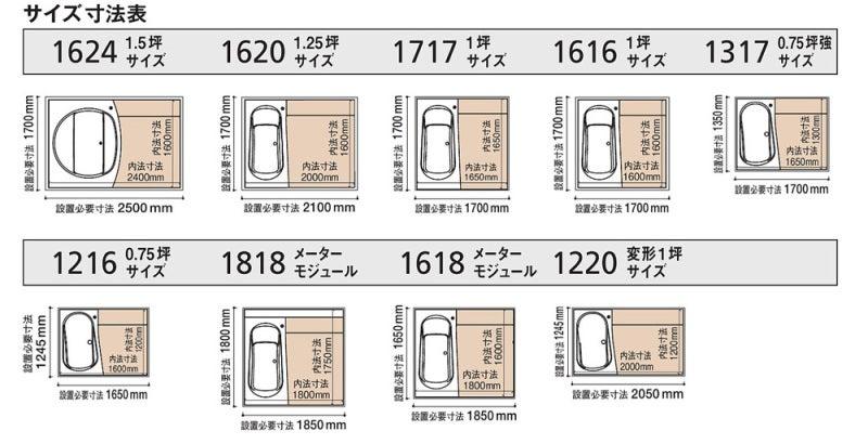 名古屋の大家集団『Team BoLo』ユニットバスをサイズ決めるコメント