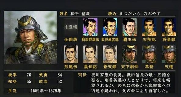「徳川信康」の画像検索結果