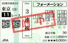 2015年最高配当 0607東京11R.