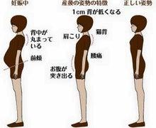 「妊婦さん 姿勢」の画像検索結果