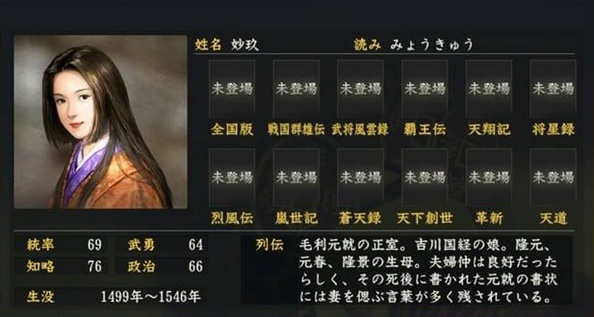 吉川興経 ( 歴史 ) - 山中御殿 - Yahoo!ブログ
