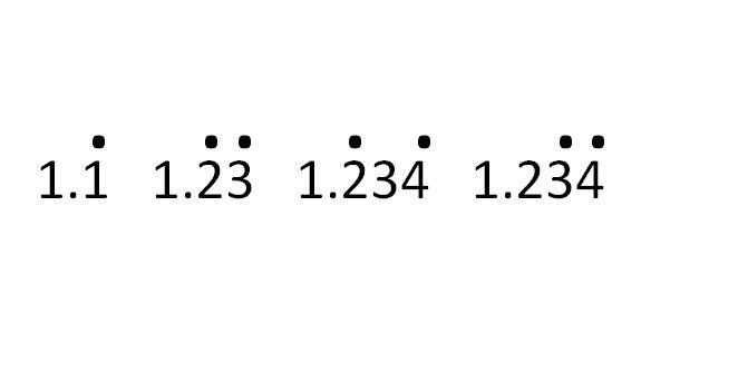 循環小数 | こんさんのブログ