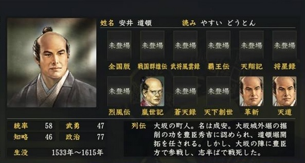 安井道頓 (やすい どうとん)  ...