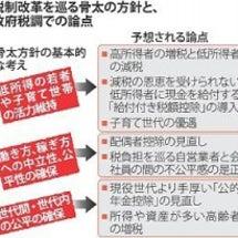 日本の相続税は高い
