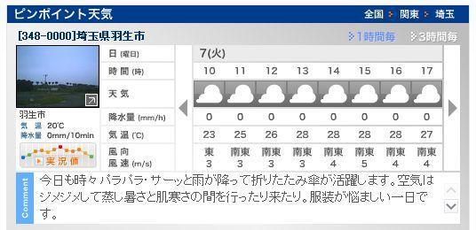 埼玉 県 羽生 市 天気