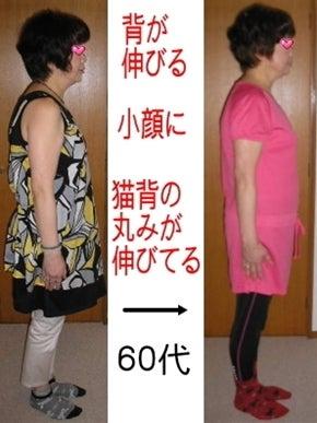 猫背・姿勢・腰痛改善とダイエット