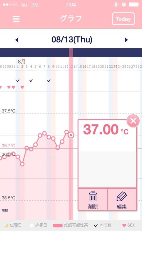 完了 着 サイン 床 インプランテーションディップとは?着床すると基礎体温が下がる?高温期はいつ起こる?