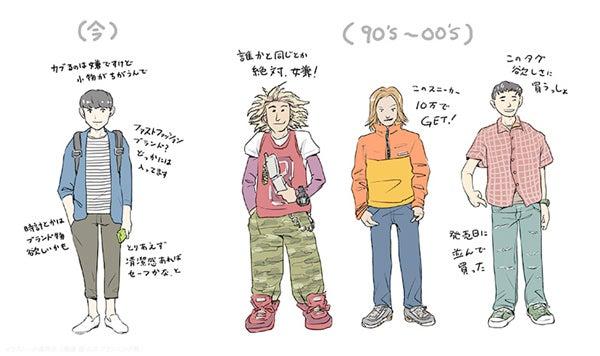 90'sストリートスタイル今@古着屋カチカチ