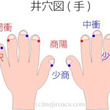 手の指の爪の生えぎわ…