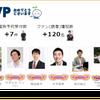 リザーブストック本日のMVPの画像