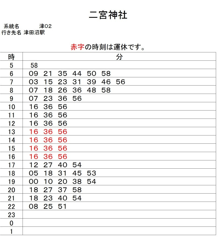 時刻 表 新 京成 バス 新京成バス 松戸