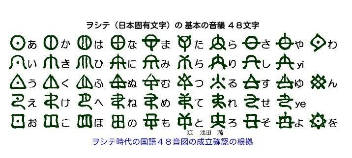 日本字大全_縄文時代の日本の文字|日本のこころを大切にする